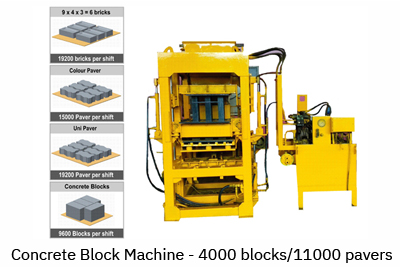 concrete-block-machines-4000-blocks-11000-pavers