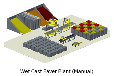 wet-cast-paver-plant-Manual-s2